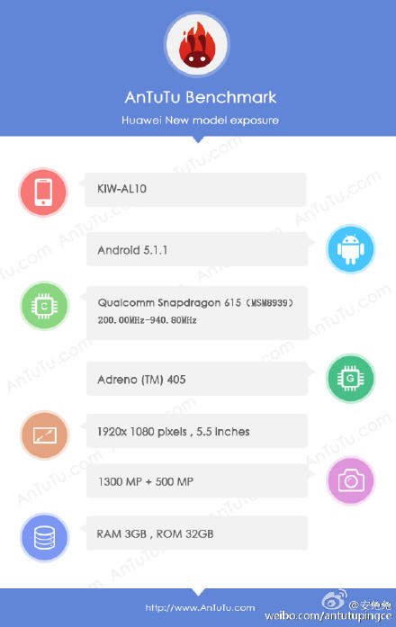 Huawei Honor X5 tech specs KIW-AL10